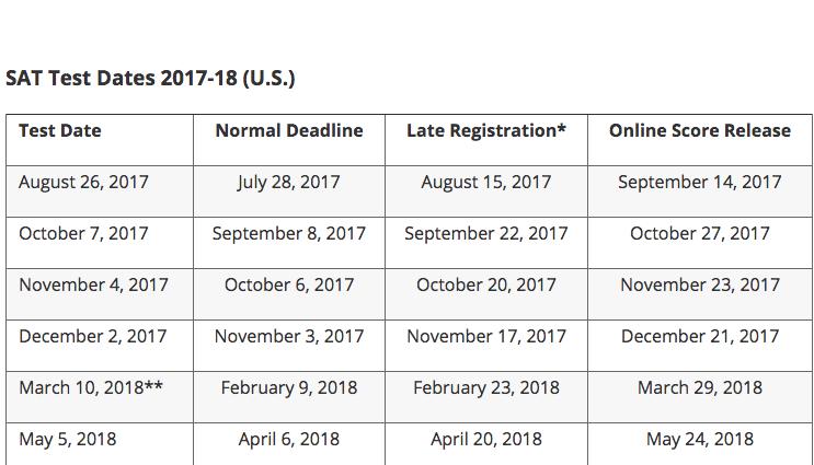 Guidance / TEST DATES & DEADLINES